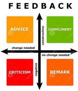 http://www.dreamstime.com/royalty-free-stock-photos-feedback-diagram-change-needed-negative-constructive-axis-image30377268